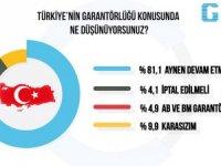 KKTC'de son anket: Kıbrıs Türk halkı, Türkiye'nin Mavi Vatan'da verdiği mücadeleye ezici bir çoğunlukla destek belirtti