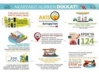 Akaryakıt alırken dikkat edilmesi gereken konuları EPDK açıkladı