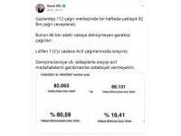 Gaziantep'te bir haftada 82 bin çağrıdan 66 bini gereksiz