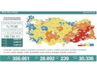Son 24 saatte korona virüsten 239 kişi hayatını kaybetti