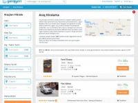 Uygun Fiyata Araç Kiralamanın Kolay Yolu: Garajyeri