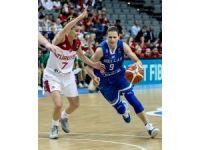 Kadınlar Avrupa Basketbol Şampiyonası