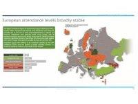UEFA açıkladı: Türk Kulüplerinin borçları yükseliyor