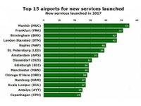 Uçuş ağını genişleten Türkiye'den uluslararası başarı