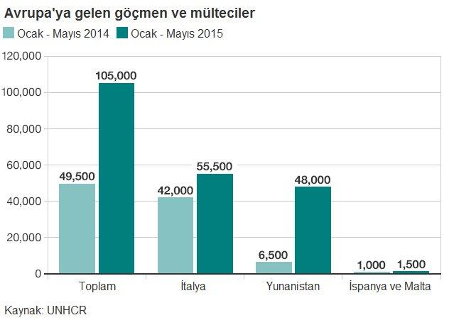 150807134504__83881456_mediterranean_migrants_tur_624.png