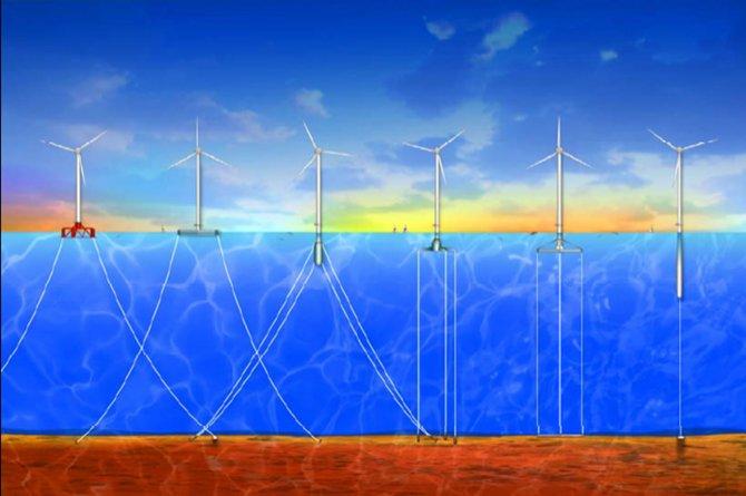 Türkiye, alternatif enerjiye yönelmezse 3. dünya ülkelerinden bile geri kalacak