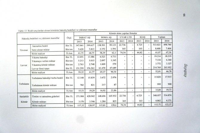 Sayıştay: Her 100 ton kömürün 32 tonu atıldı; üretimin çoğu yan kayaç