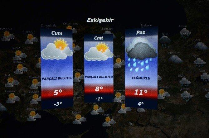 Eskişehir Bölgede Pazar Gecesine Kadar Kar Beklenmiyor