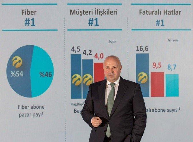 """Terzioğlu: """"2015'İ Tüm Zamanların En Yüksek Sonuçlarına İmza Atarak Tamamladık"""""""