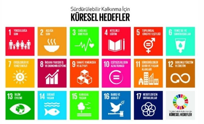 Büyükçekmece Belediyesi BM Küresel İlkeler Sözleşmesi'ni İmzaladı