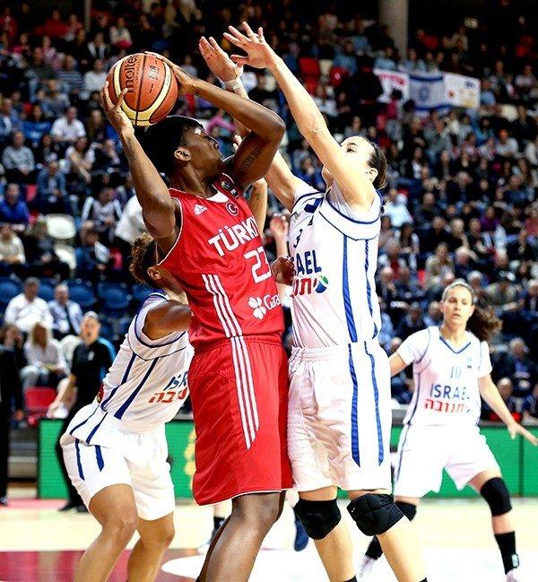 2017 FIBA Kadınlar Avrupa Basketbol Şampiyonası