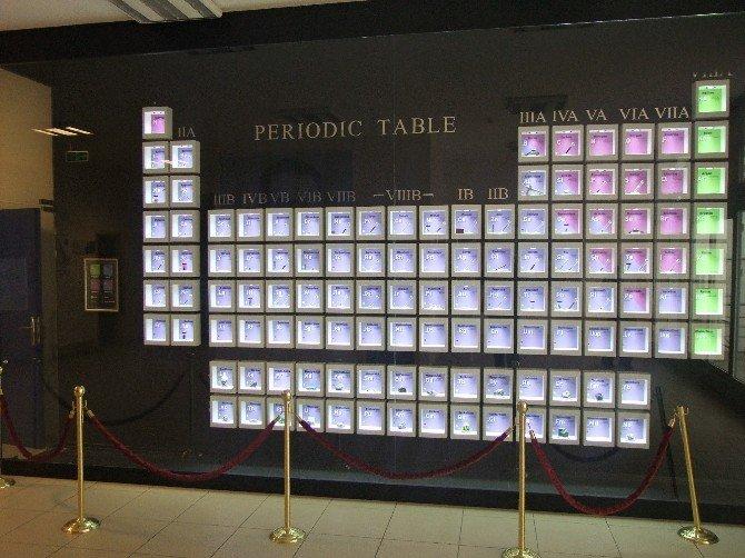 Kimya Öğrencilerine Periyodik Tablo
