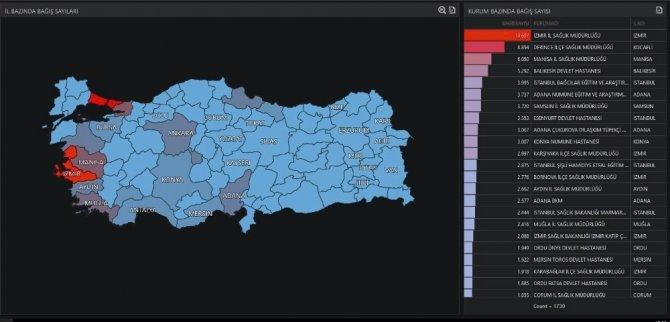 Balıkesir organ bağışında Türkiye 4. oldu