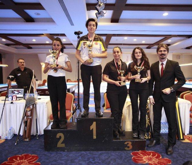 Kibaroğlu Türkiye Şampiyonu