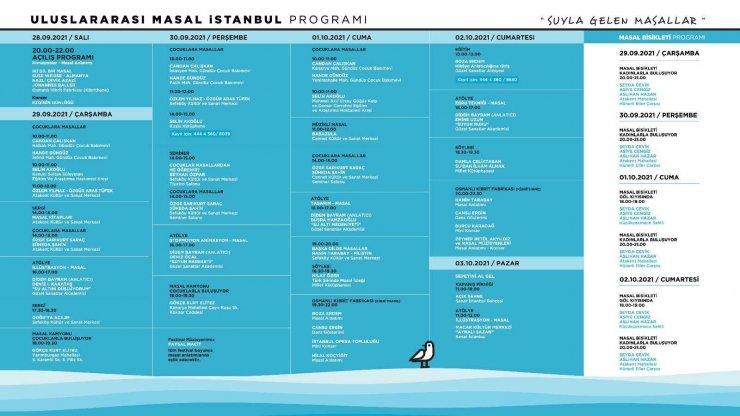 Masal İstanbul Festivali, 'Suyla Gelen Masallar' temasıyla Küçükçekmece'de başlıyor