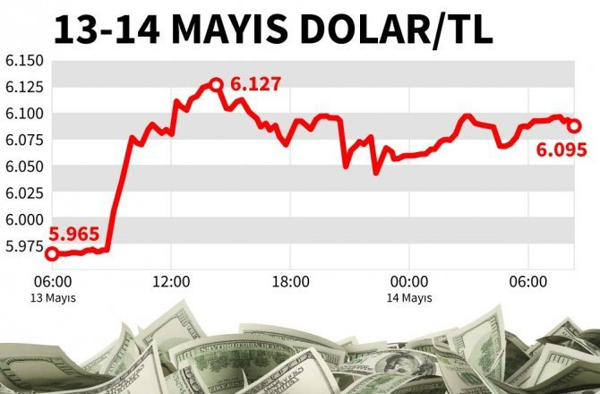dolar-avro.jpg