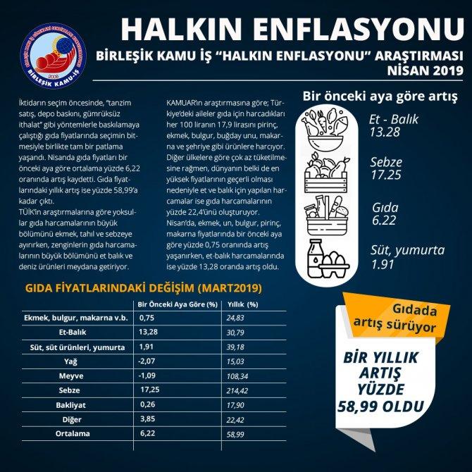 halkin_enflasyonu_nisan.jpg