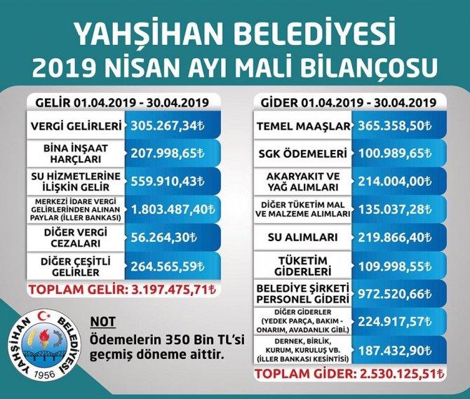 yahsihan-borc-tablo.jpg